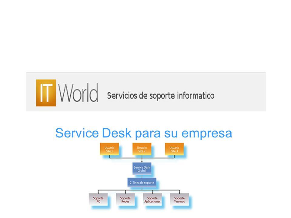 Service Desk para su empresa