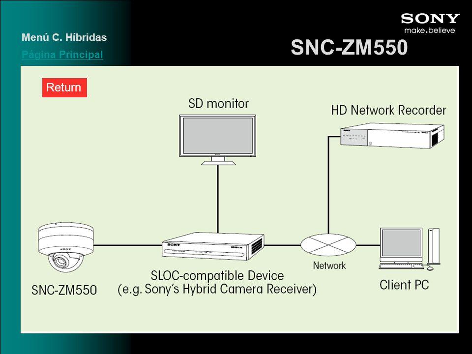Menú C. Híbridas SNC-ZM550 Página Principal Return
