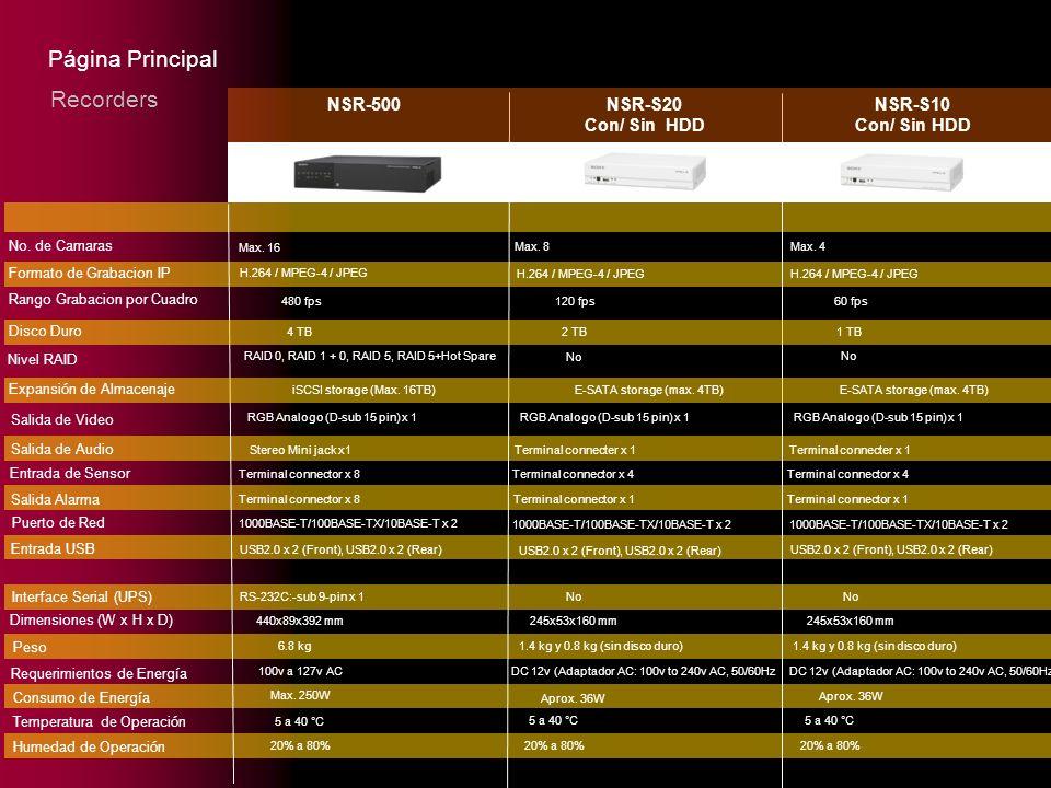 Página Principal Recorders NSR-500 NSR-S20 Con/ Sin HDD NSR-S10