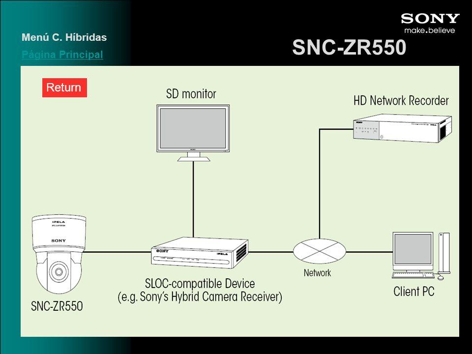 Menú C. Híbridas SNC-ZR550 Página Principal Return