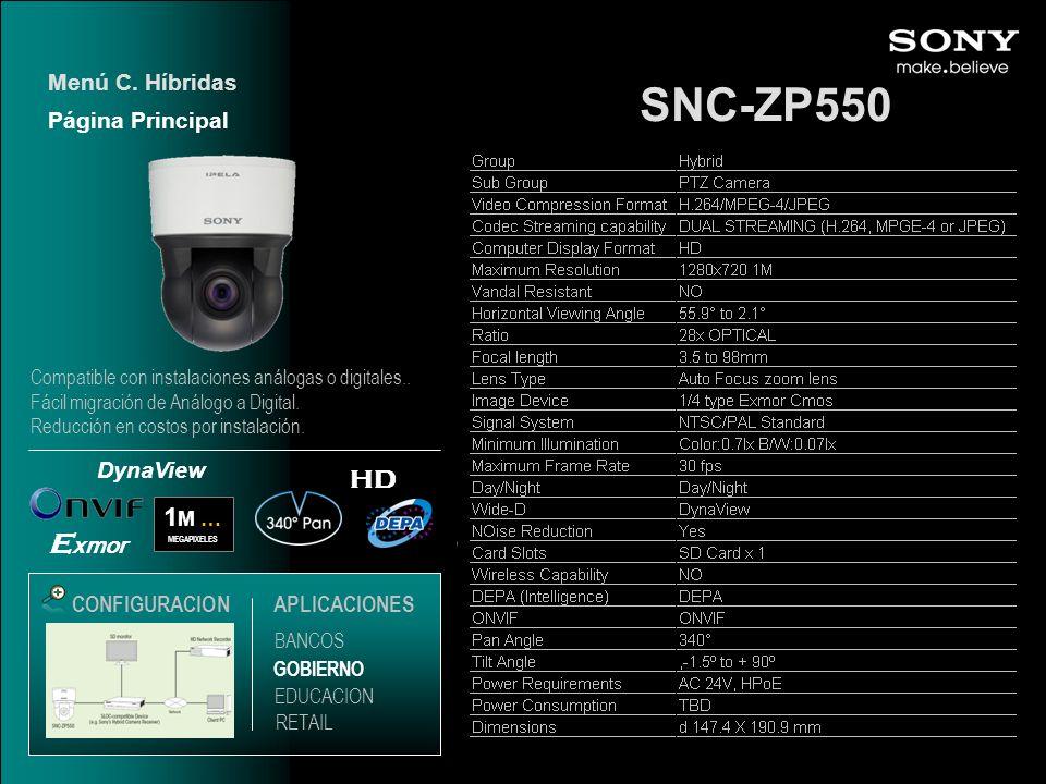SNC-ZP550 Exmor HD 1M … Menú C. Híbridas Página Principal DynaView