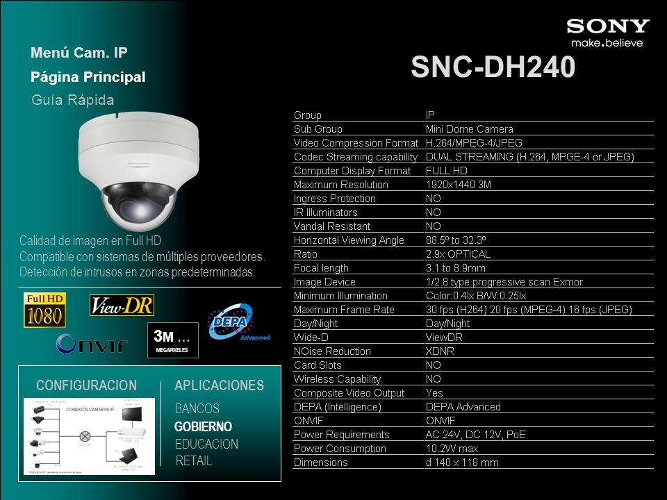 SNC-DH240 3M … Menú Cam. IP Página Principal Guía Rápida CONFIGURACION