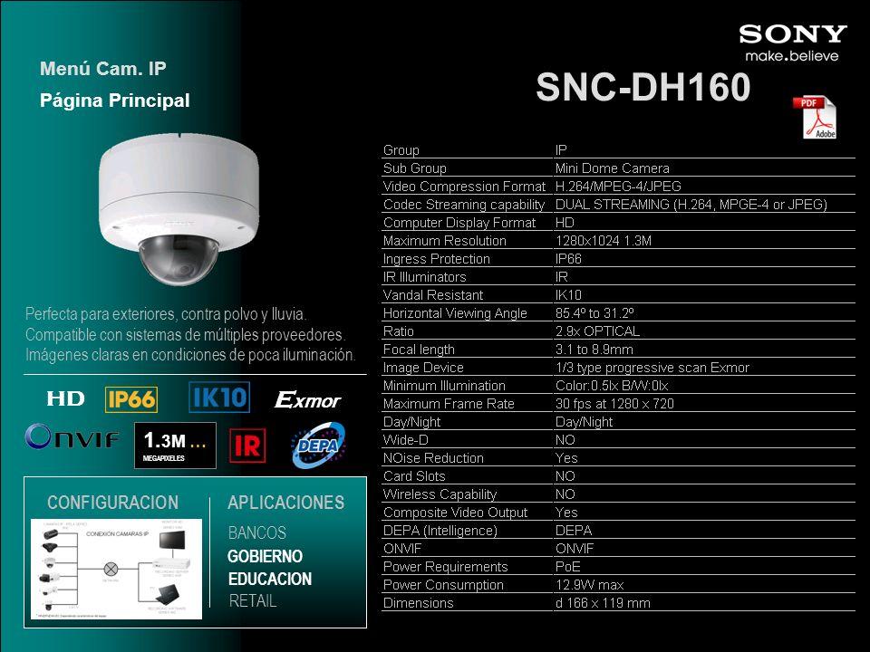 SNC-DH160 Exmor HD 1.3M … Menú Cam. IP Página Principal CONFIGURACION