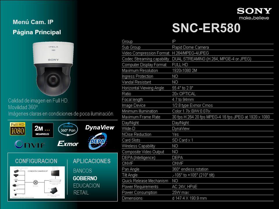 SNC-ER580 Exmor 2M … Menú Cam. IP Página Principal DynaView