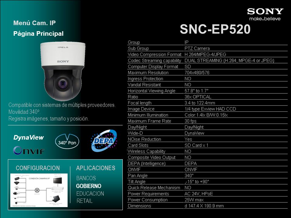 SNC-EP520 Menú Cam. IP Página Principal DynaView CONFIGURACION