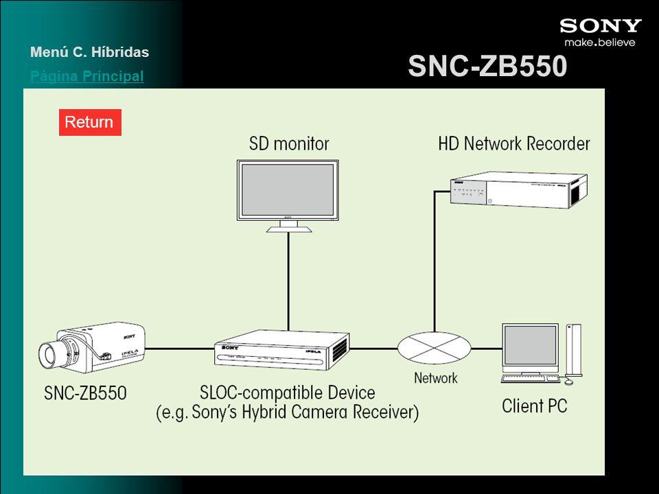 Menú C. Híbridas SNC-ZB550 Página Principal Return