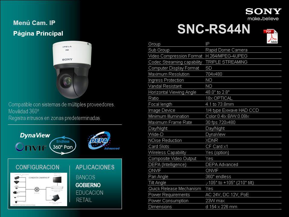 SNC-RS44N Menú Cam. IP Página Principal DynaView CONFIGURACION