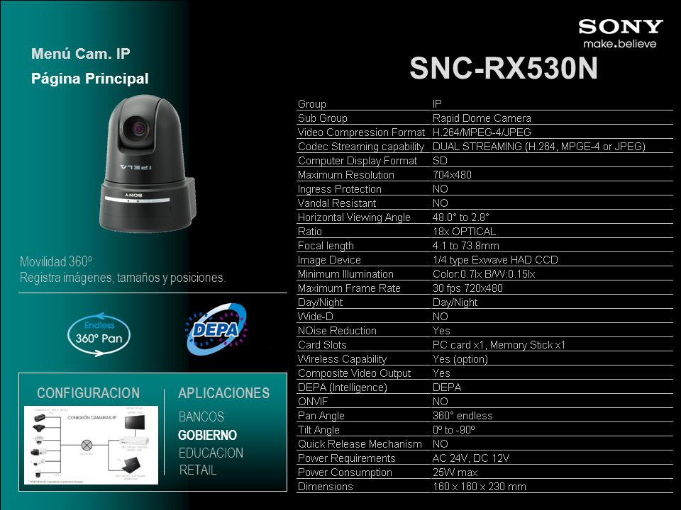SNC-RX530N Menú Cam. IP Página Principal CONFIGURACION APLICACIONES