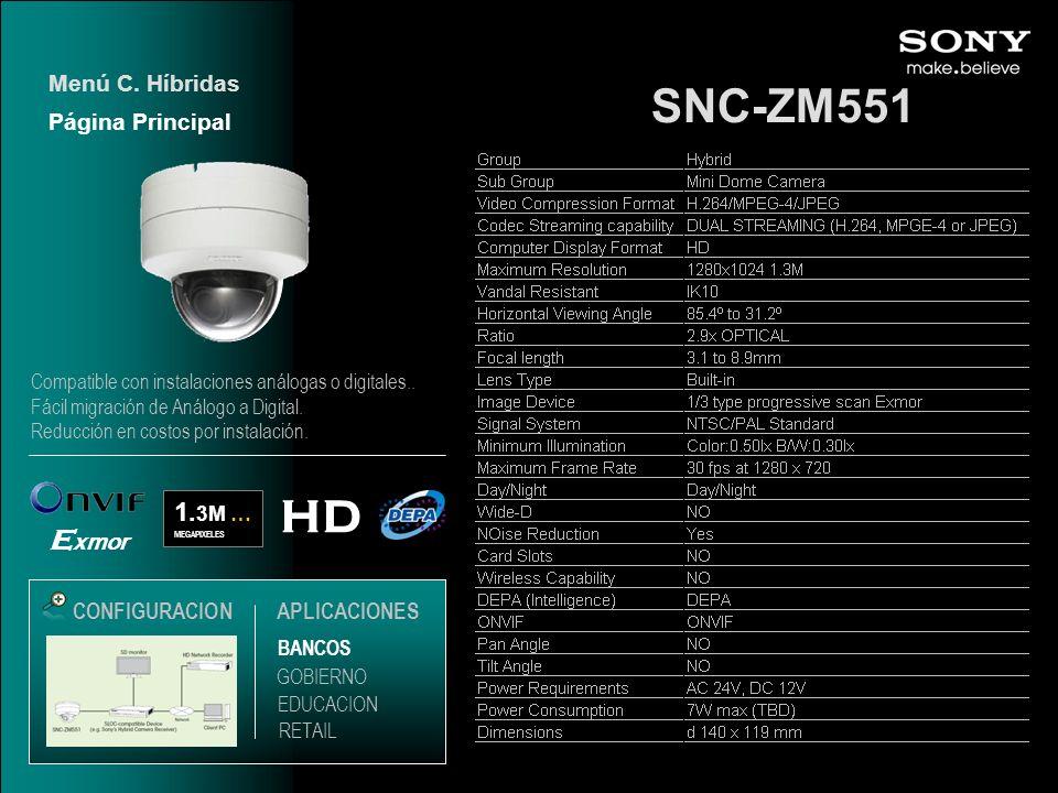 SNC-ZM551 HD Exmor 1.3M … Menú C. Híbridas Página Principal