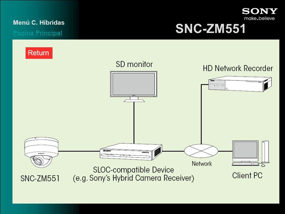 Menú C. Híbridas SNC-ZM551 Página Principal Return