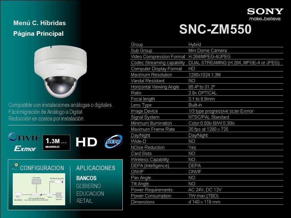 SNC-ZM550 HD Exmor 1.3M … Menú C. Híbridas Página Principal