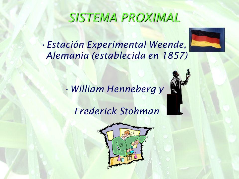 SISTEMA PROXIMAL Estación Experimental Weende,