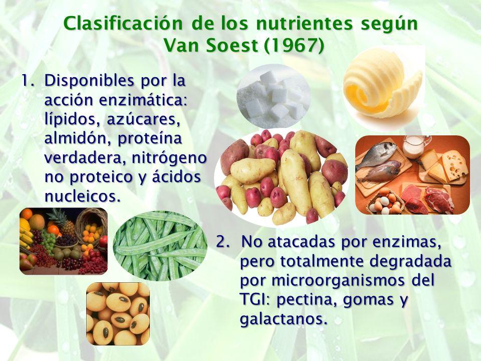 Clasificación de los nutrientes según Van Soest (1967)