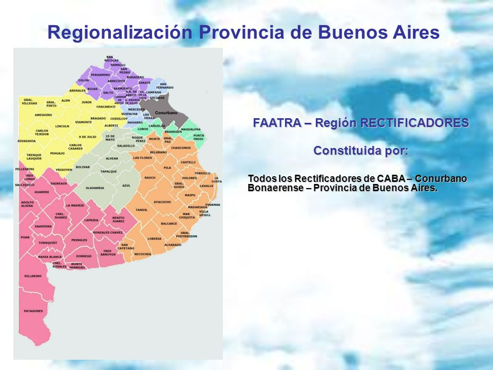 Regionalización Provincia de Buenos Aires