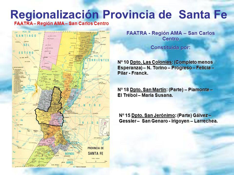 FAATRA - Región AMA – San Carlos Centro