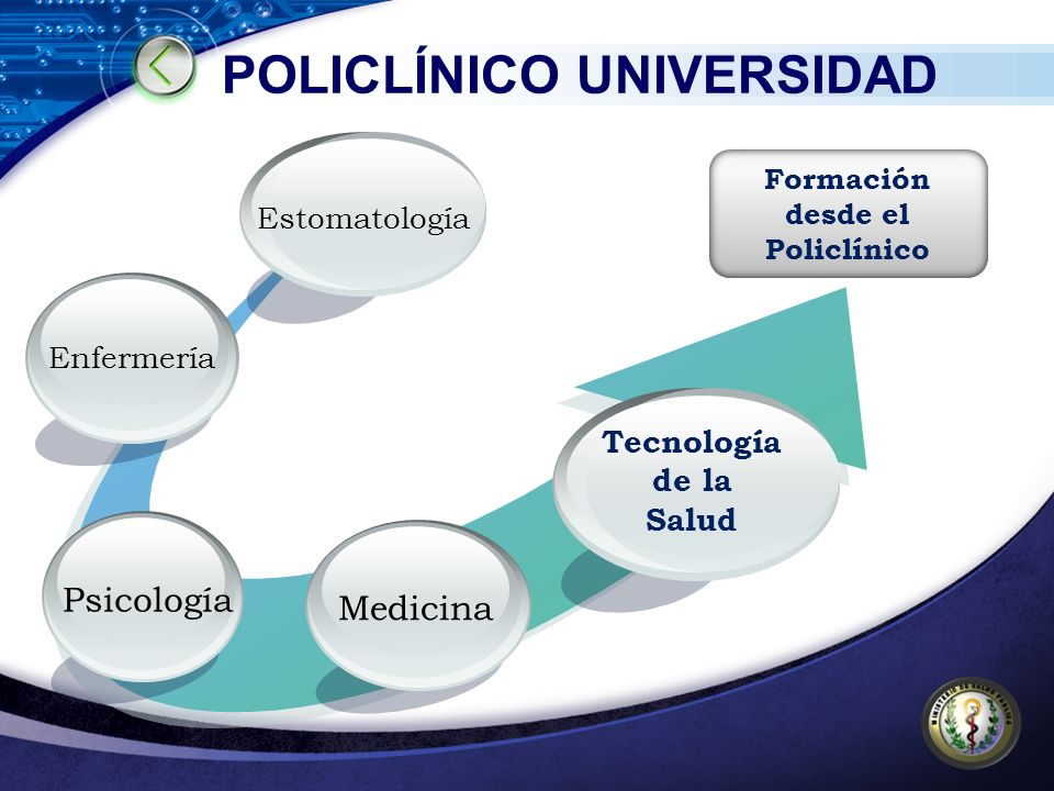 POLICLÍNICO UNIVERSIDAD