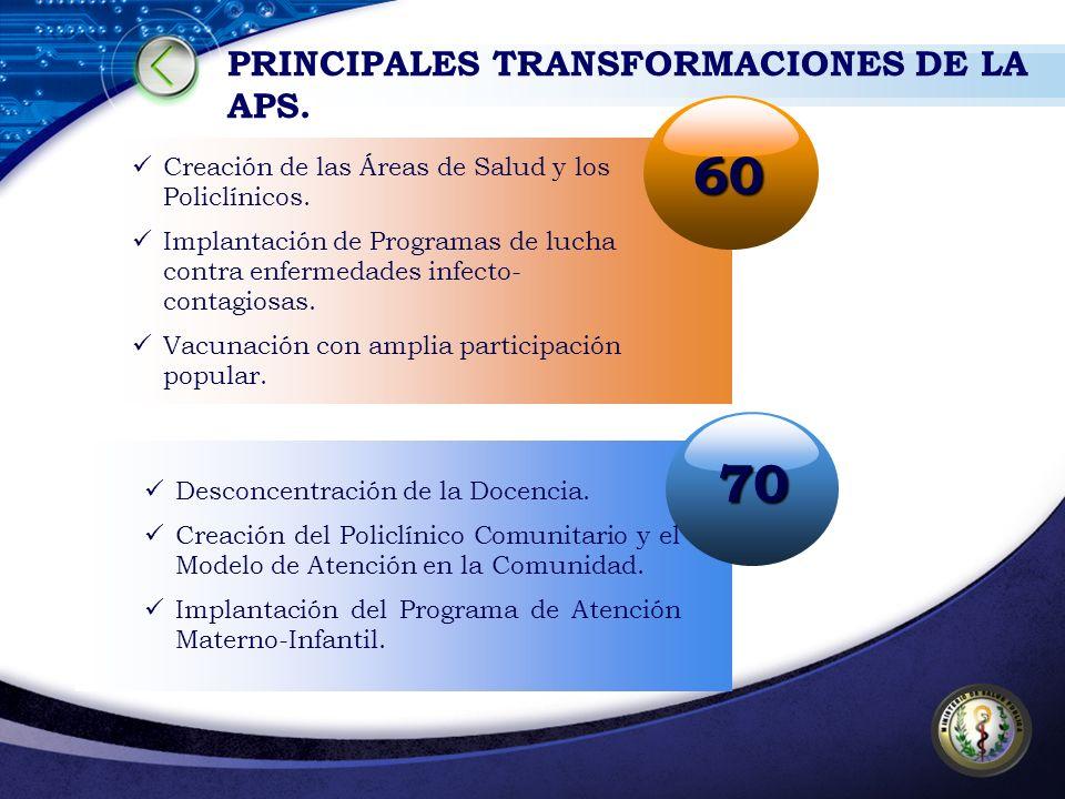 PRINCIPALES TRANSFORMACIONES DE LA APS.