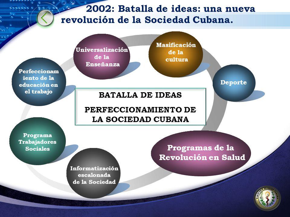 2002: Batalla de ideas: una nueva revolución de la Sociedad Cubana.