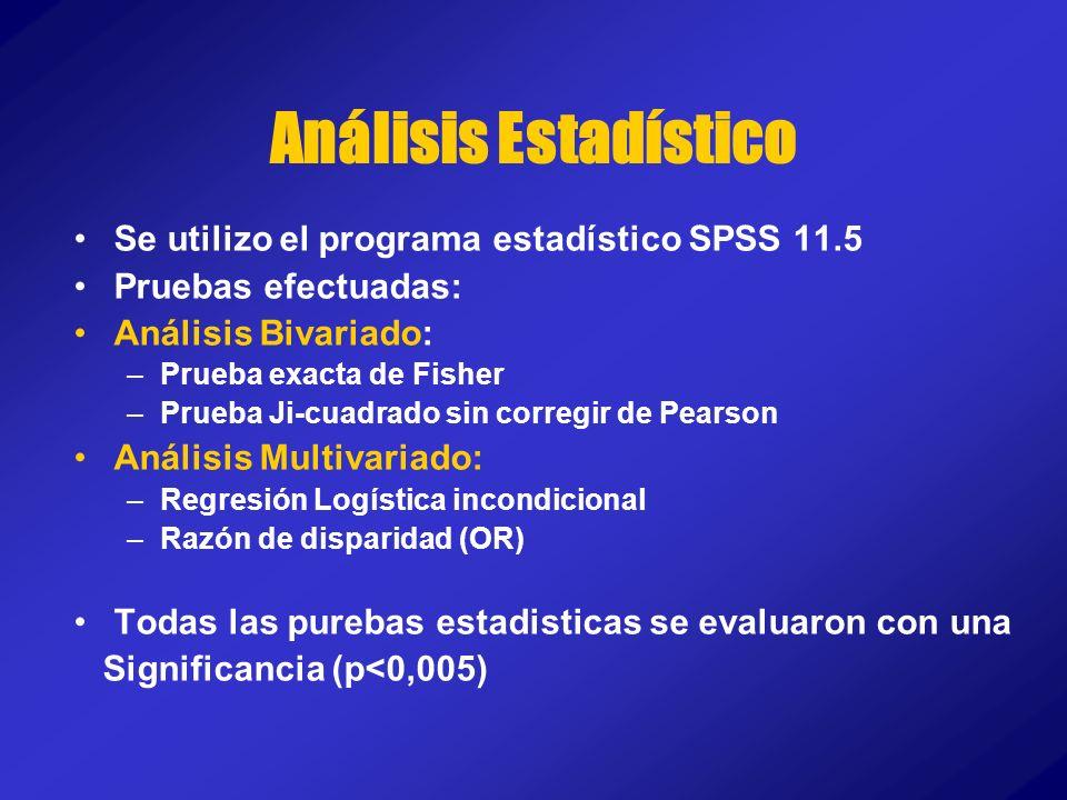 Análisis Estadístico Se utilizo el programa estadístico SPSS 11.5