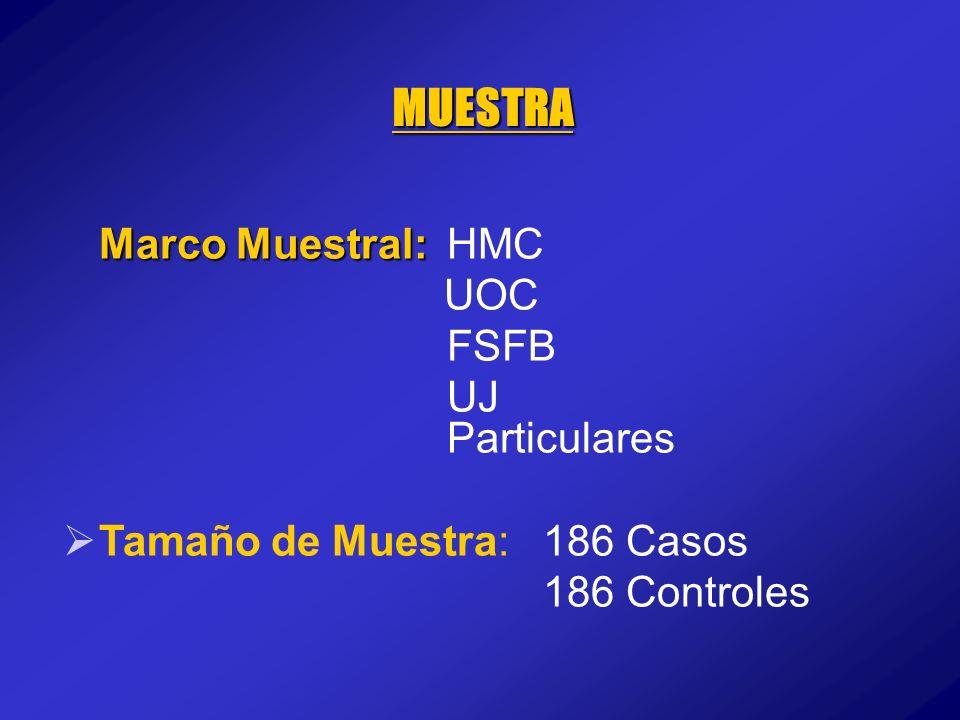 MUESTRA Marco Muestral: HMC UOC FSFB UJ Particulares