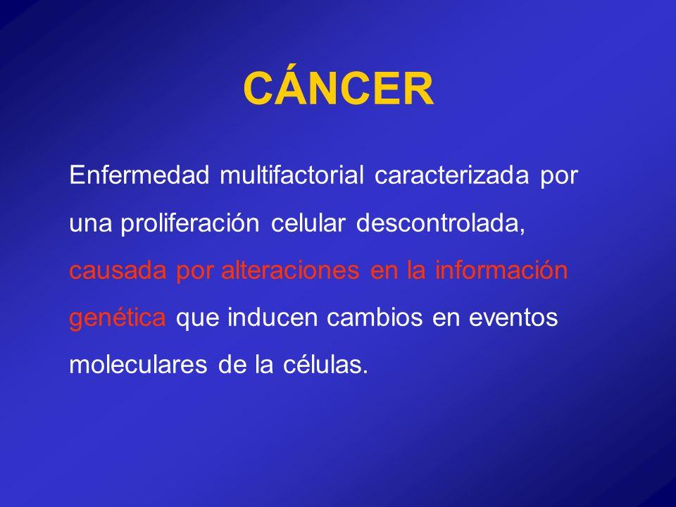 CÁNCER Enfermedad multifactorial caracterizada por