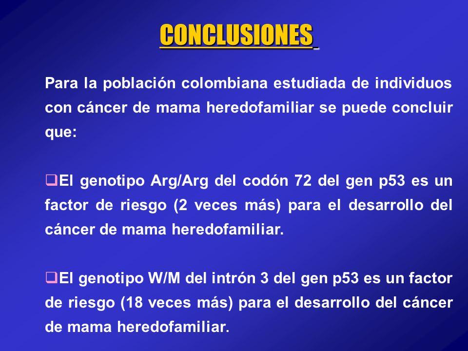 CONCLUSIONES Para la población colombiana estudiada de individuos con cáncer de mama heredofamiliar se puede concluir que: