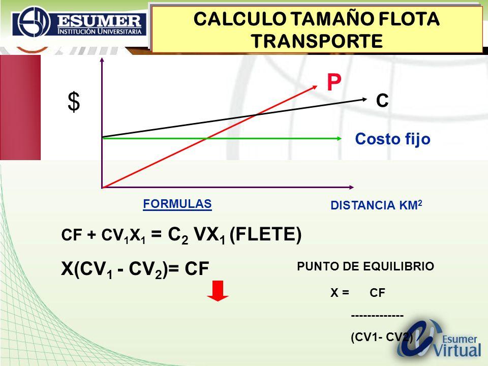 CALCULO TAMAÑO FLOTA TRANSPORTE