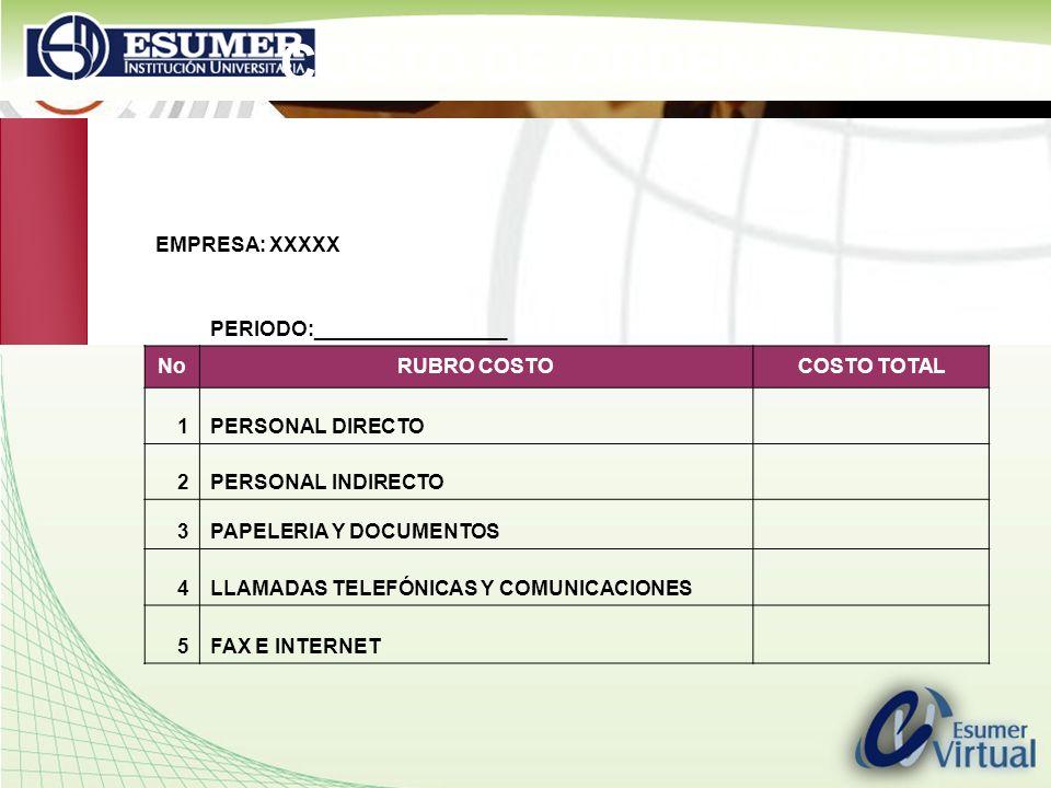 COSTO DE ORDENAR (PEDIR)