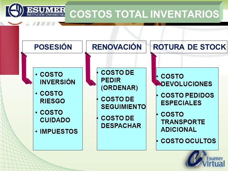 COSTOS TOTAL INVENTARIOS