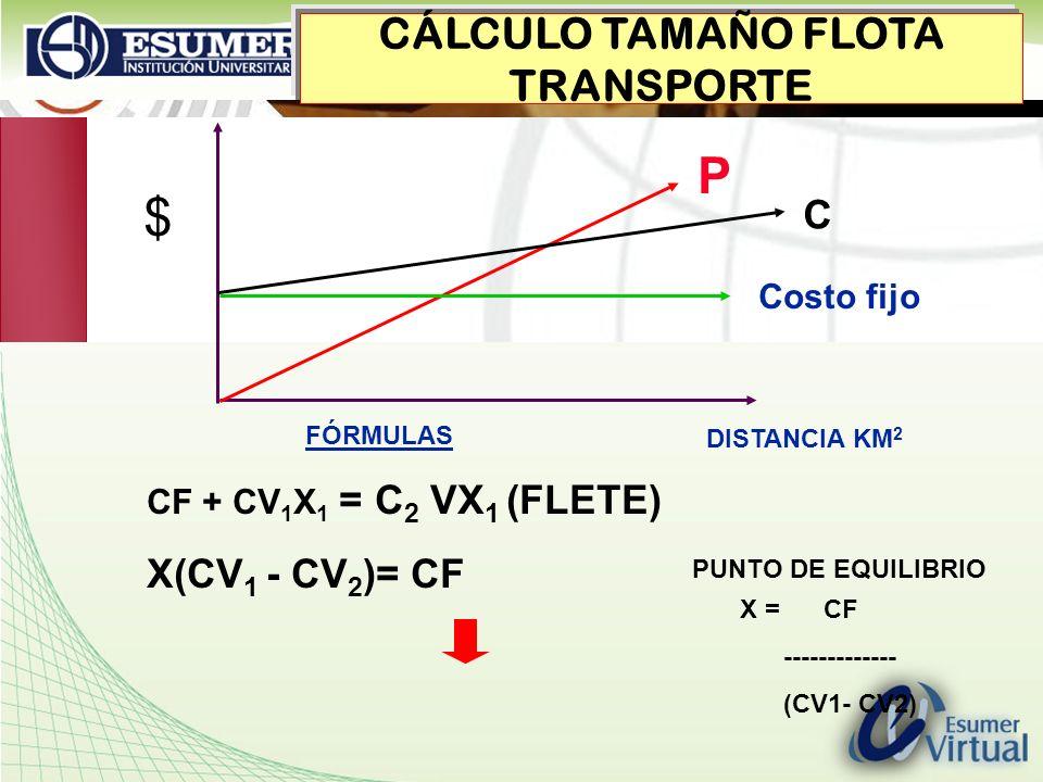 CÁLCULO TAMAÑO FLOTA TRANSPORTE
