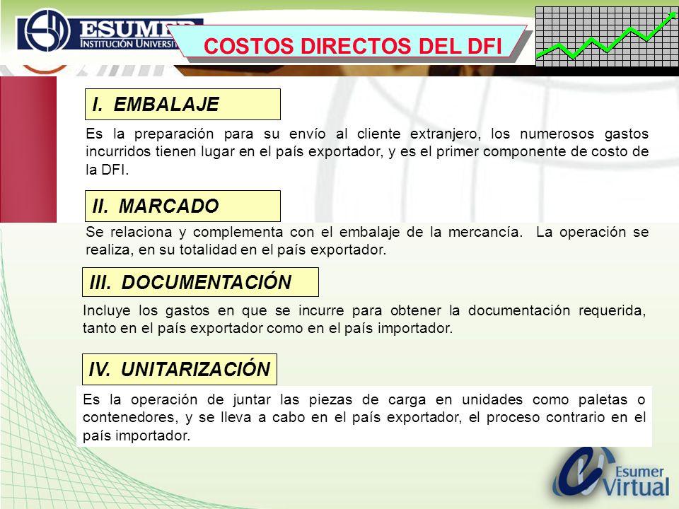 COSTOS DIRECTOS DEL DFI