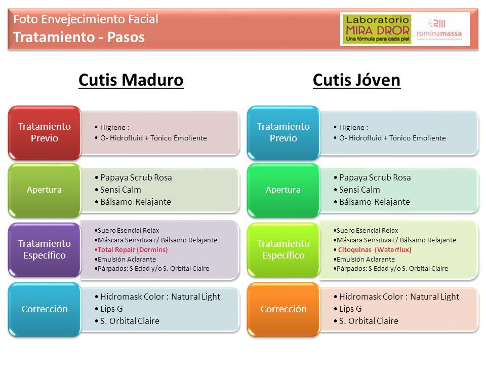 Cutis Maduro Cutis Jóven Tratamiento - Pasos