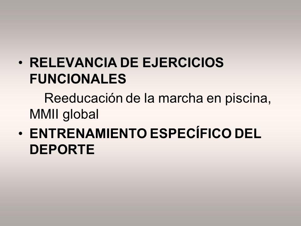 RELEVANCIA DE EJERCICIOS FUNCIONALES