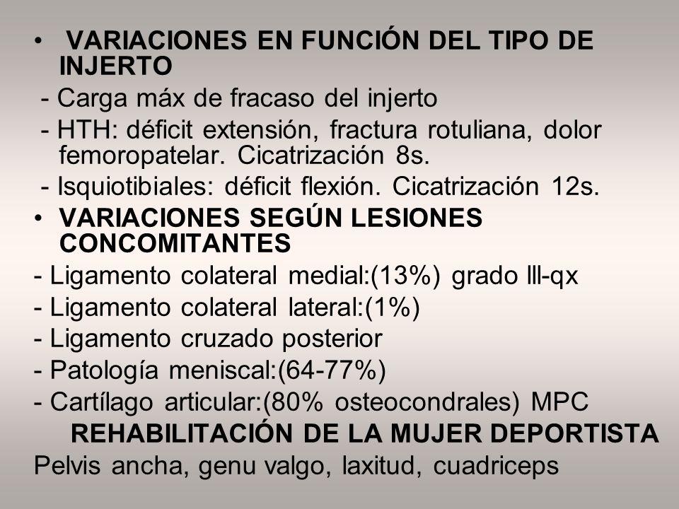 VARIACIONES EN FUNCIÓN DEL TIPO DE INJERTO