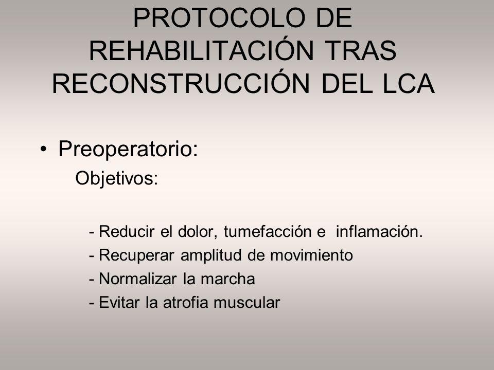 PROTOCOLO DE REHABILITACIÓN TRAS RECONSTRUCCIÓN DEL LCA