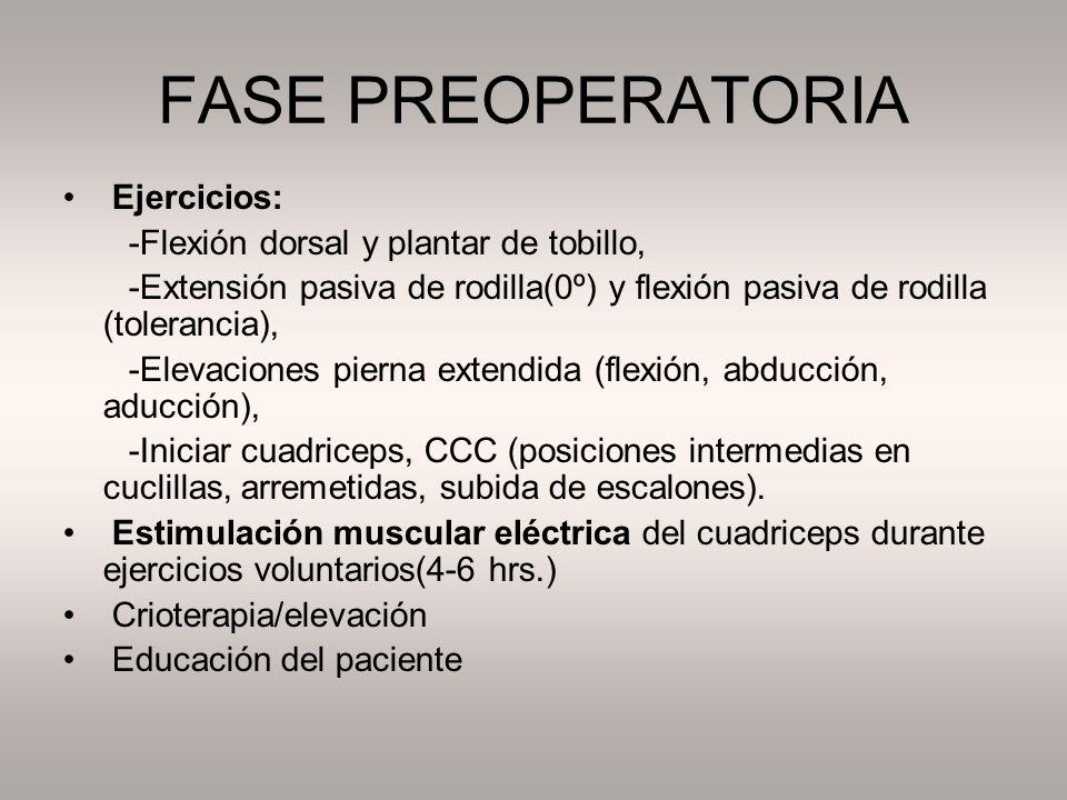 FASE PREOPERATORIA Ejercicios: -Flexión dorsal y plantar de tobillo,