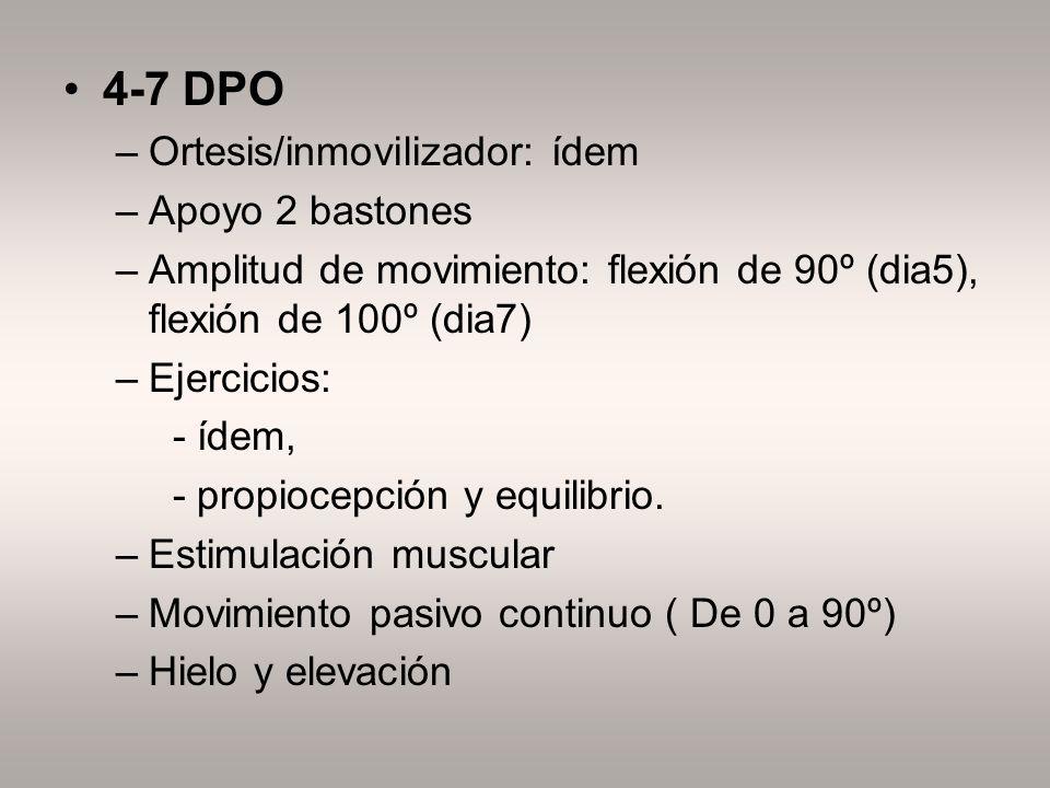 4-7 DPO Ortesis/inmovilizador: ídem Apoyo 2 bastones