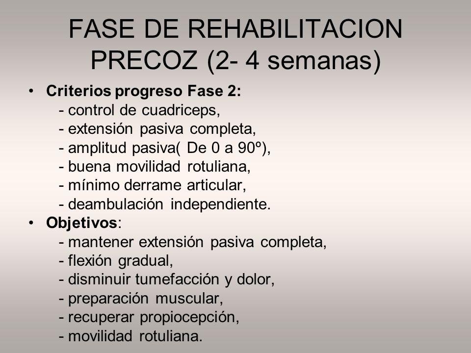 FASE DE REHABILITACION PRECOZ (2- 4 semanas)