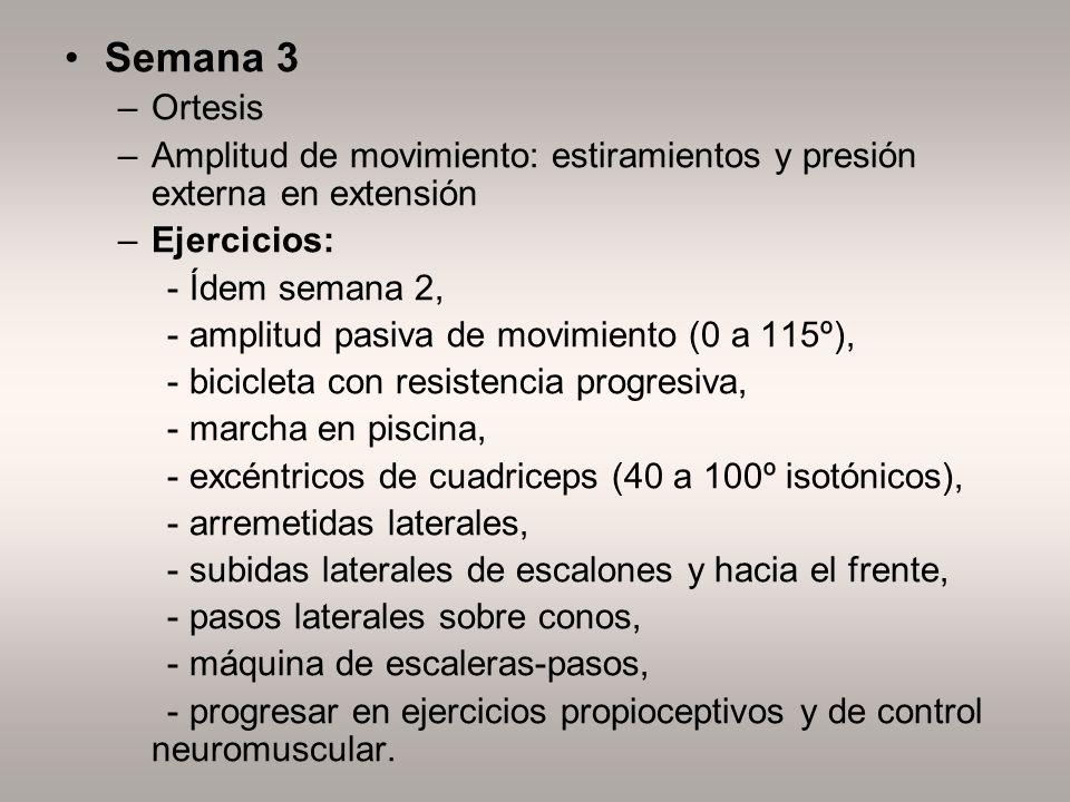 Semana 3 Ortesis. Amplitud de movimiento: estiramientos y presión externa en extensión. Ejercicios: