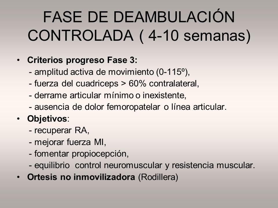 FASE DE DEAMBULACIÓN CONTROLADA ( 4-10 semanas)