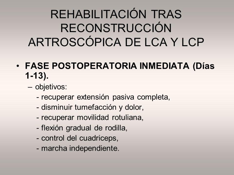 REHABILITACIÓN TRAS RECONSTRUCCIÓN ARTROSCÓPICA DE LCA Y LCP
