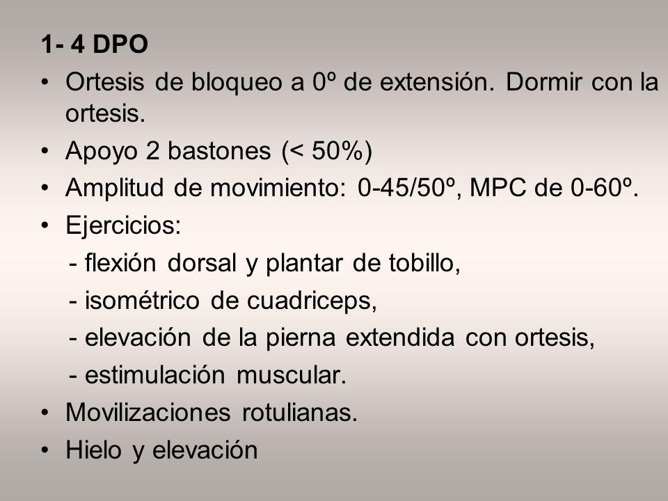 1- 4 DPO Ortesis de bloqueo a 0º de extensión. Dormir con la ortesis. Apoyo 2 bastones (< 50%) Amplitud de movimiento: 0-45/50º, MPC de 0-60º.