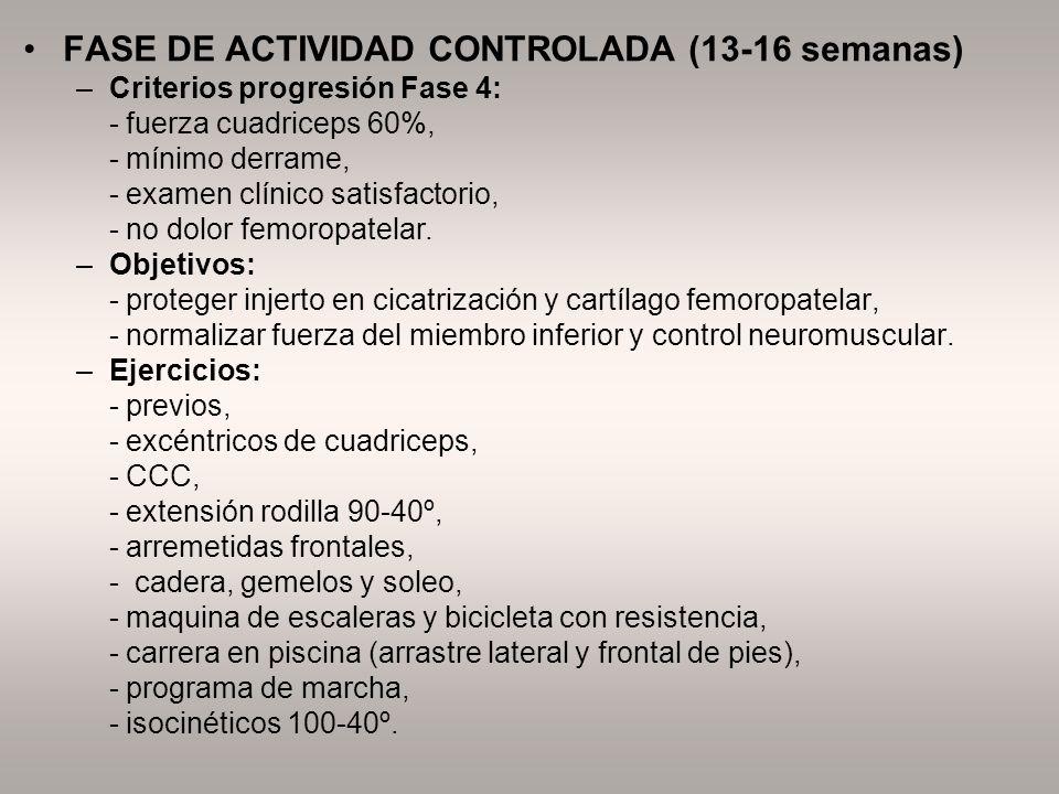 FASE DE ACTIVIDAD CONTROLADA (13-16 semanas)