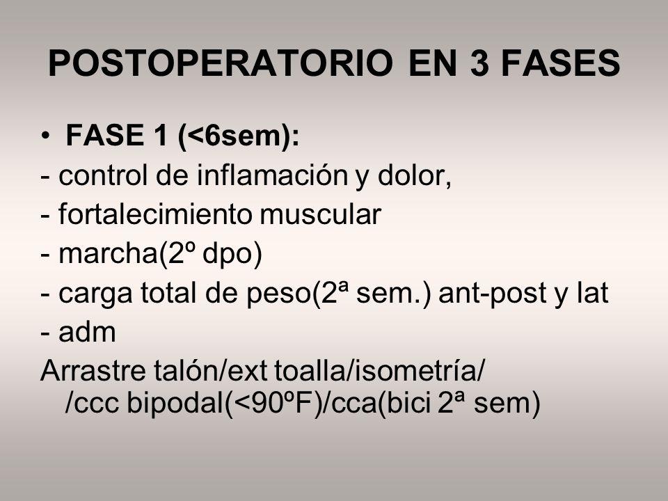 POSTOPERATORIO EN 3 FASES