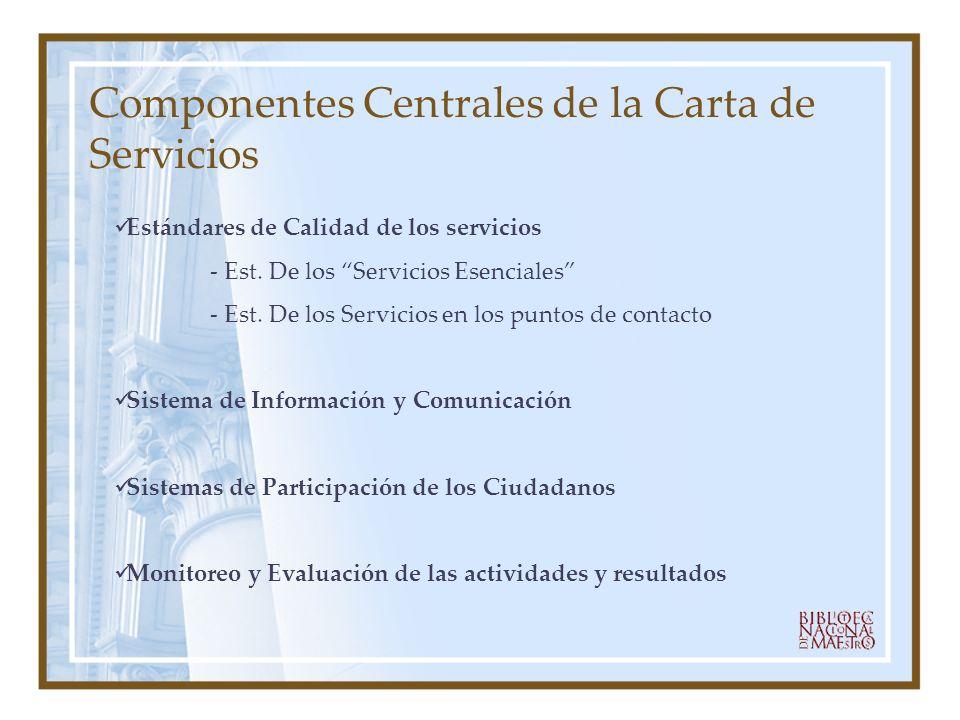 Componentes Centrales de la Carta de Servicios