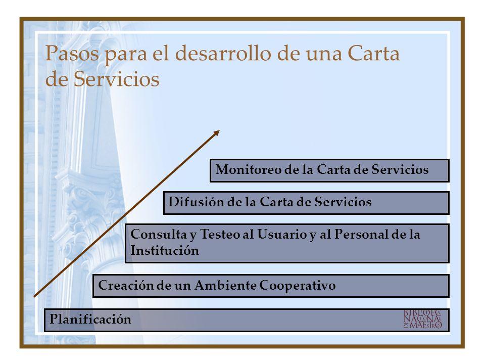 Pasos para el desarrollo de una Carta de Servicios
