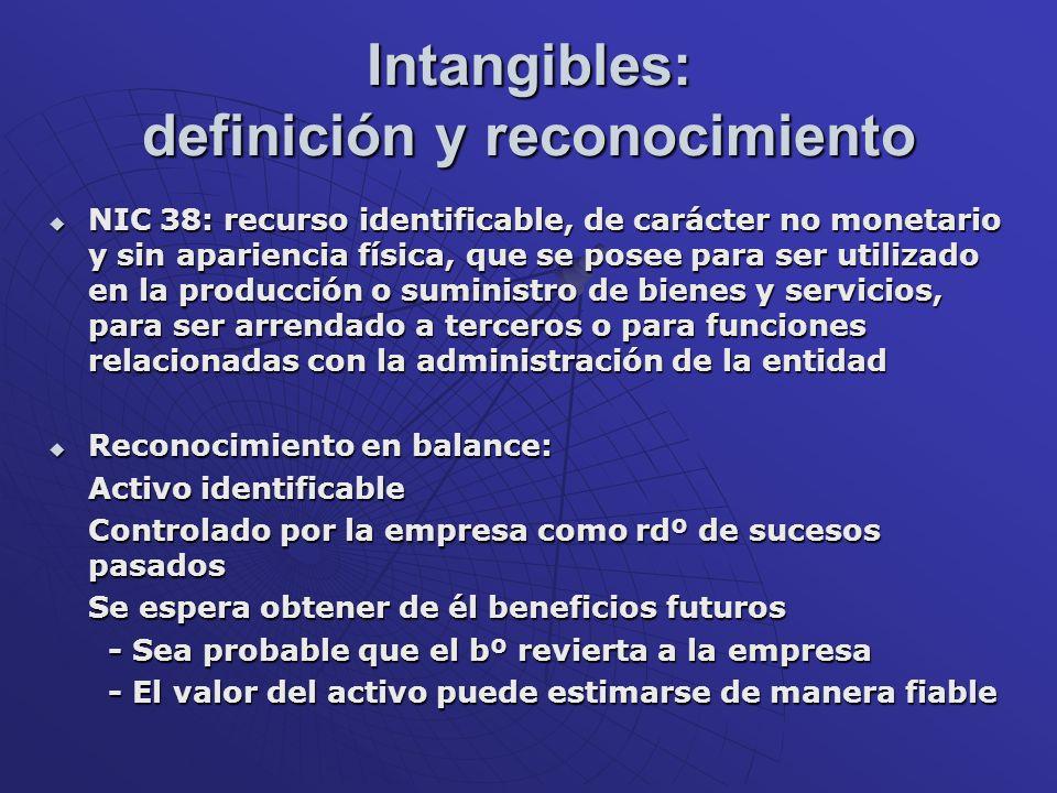 Intangibles: definición y reconocimiento