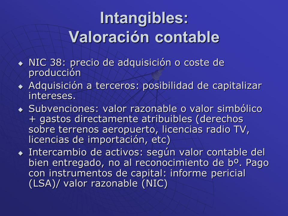 Intangibles: Valoración contable