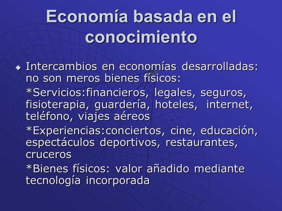 Economía basada en el conocimiento