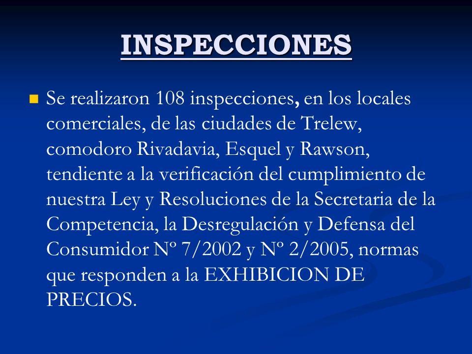 INSPECCIONES